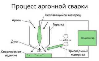 Как сделать аргонную сварку своими руками из инвертора