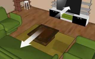 Оптимальное расстояние просмотра телевизора в зависимости от диагонали