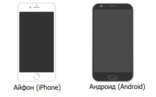 Что такое смартфон: функции, кто придумал, принцип работы, виды
