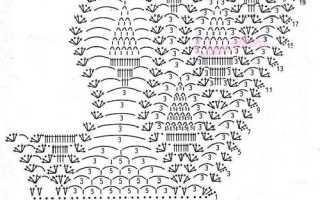 Вязание крючком шалей, накидок и палантинов