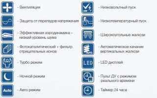 Режимы работы кондиционера: heat, fan, cool, dry, ночной и другие функции