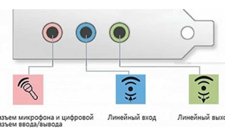 Как подключить наушники к компьютеру и настроить их в Windows 7/Windows 10