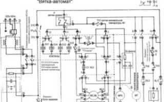 Устройство стиральной машины: принципиальная схема работы конструкции