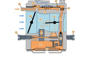 Регулировка и ремонт неисправностей карбюратора бензопилы своими руками