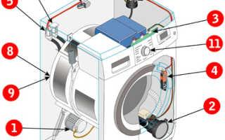 Запчасти для стиральной машины: функции, признаки неисправностей, как отремонтировать