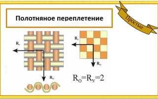 Ткань шифон, ее применение и свойства