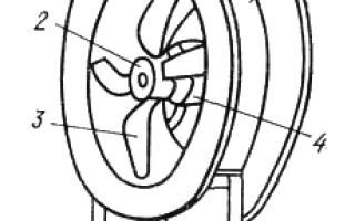 Конструкция и принцип работы промышленных и бытовых вентиляторов