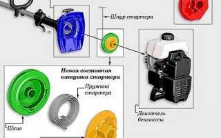 Ремонт стартера триммера своими руками: разборка и сборка, замена шнура, намотка пружины