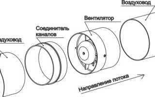 Монтаж и подключение к электросети канального вентилятора своими руками