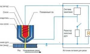 Как сделать плазморез своими руками из инвертора: чертежи и схема сборки
